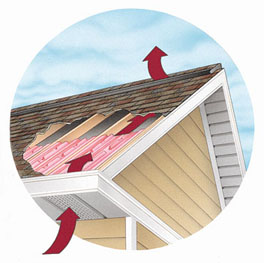 Rafter Vents Owens Corning Roofing Installers Nc Sc